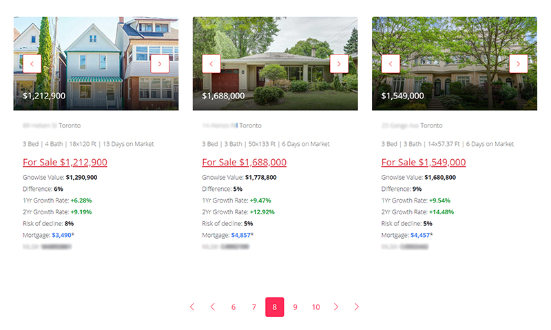 Comparing real estate properties for price